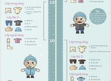 Qui tắc chuẩn mặc quần áo giữ ấm cho con mẹ nên biết