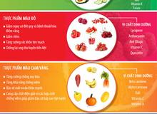 Chế độ ăn theo màu sắc thực phẩm