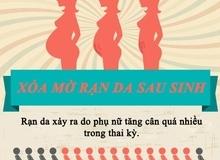8 cách xóa mờ rạn da mẹ nào cũng có thể làm