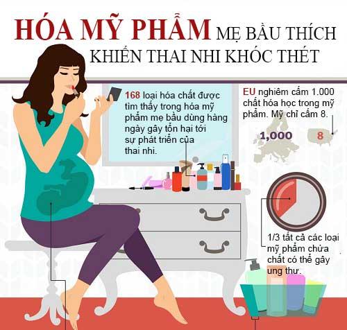 thai nhi de bi ton thuong vi me bau thich lam dep - 1