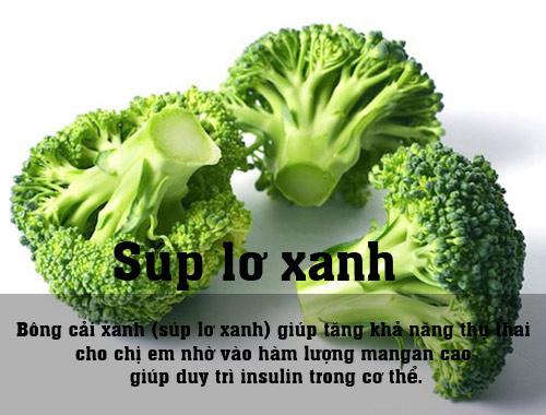 10 thuc pham la thuoc bo cho me muon thu thai - 8